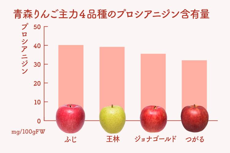 青森りんご公式サイト